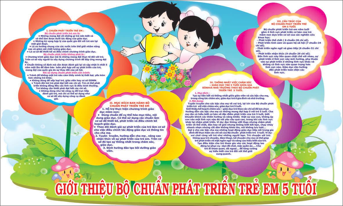 Module MN 34- Sử dụng bộ chuẩn phát triển trẻ em 5 tuổi